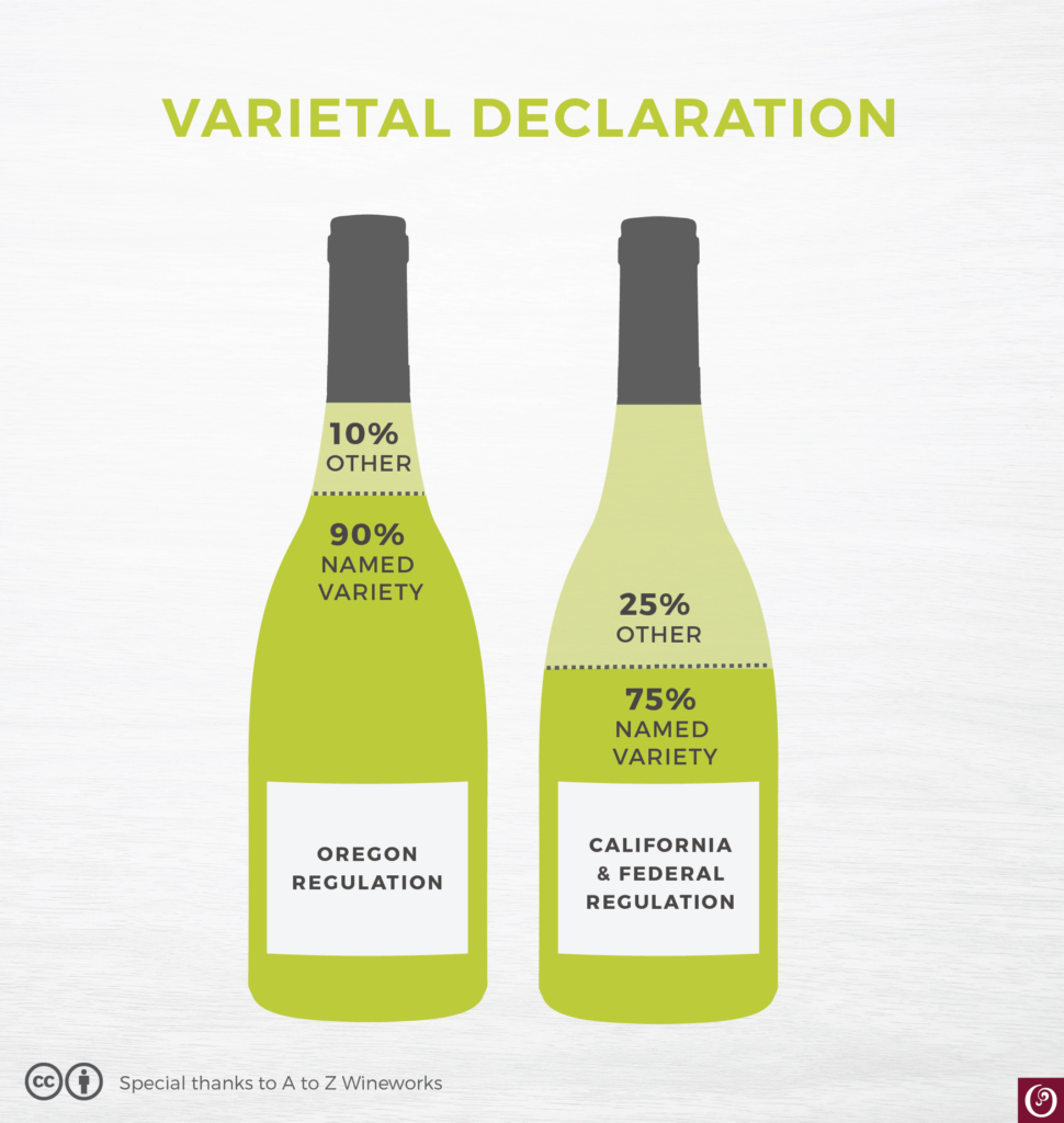oregon-wine-varietal-declaration-chart-110116-1