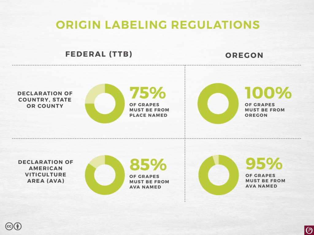 oregon-wine-origin-labeling-table-110116